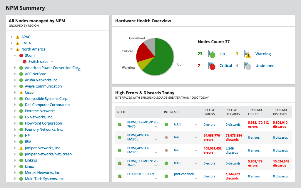 3. Solarwinds Network Performance Monitor features
