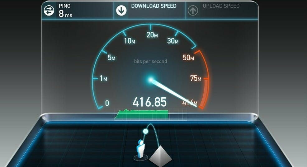 what is mbps