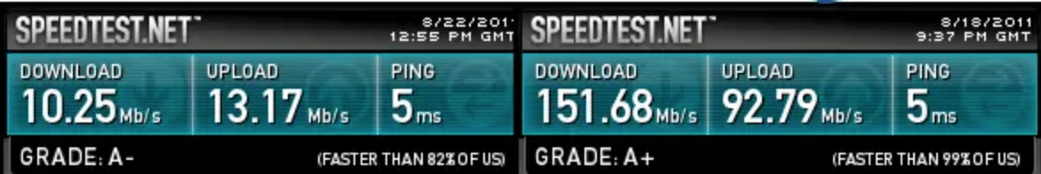 two internet speed tests