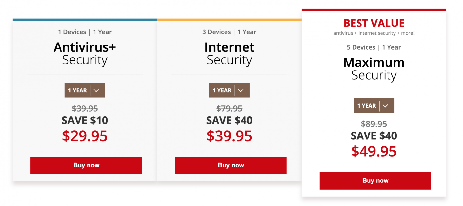trend micro packages options and pricing