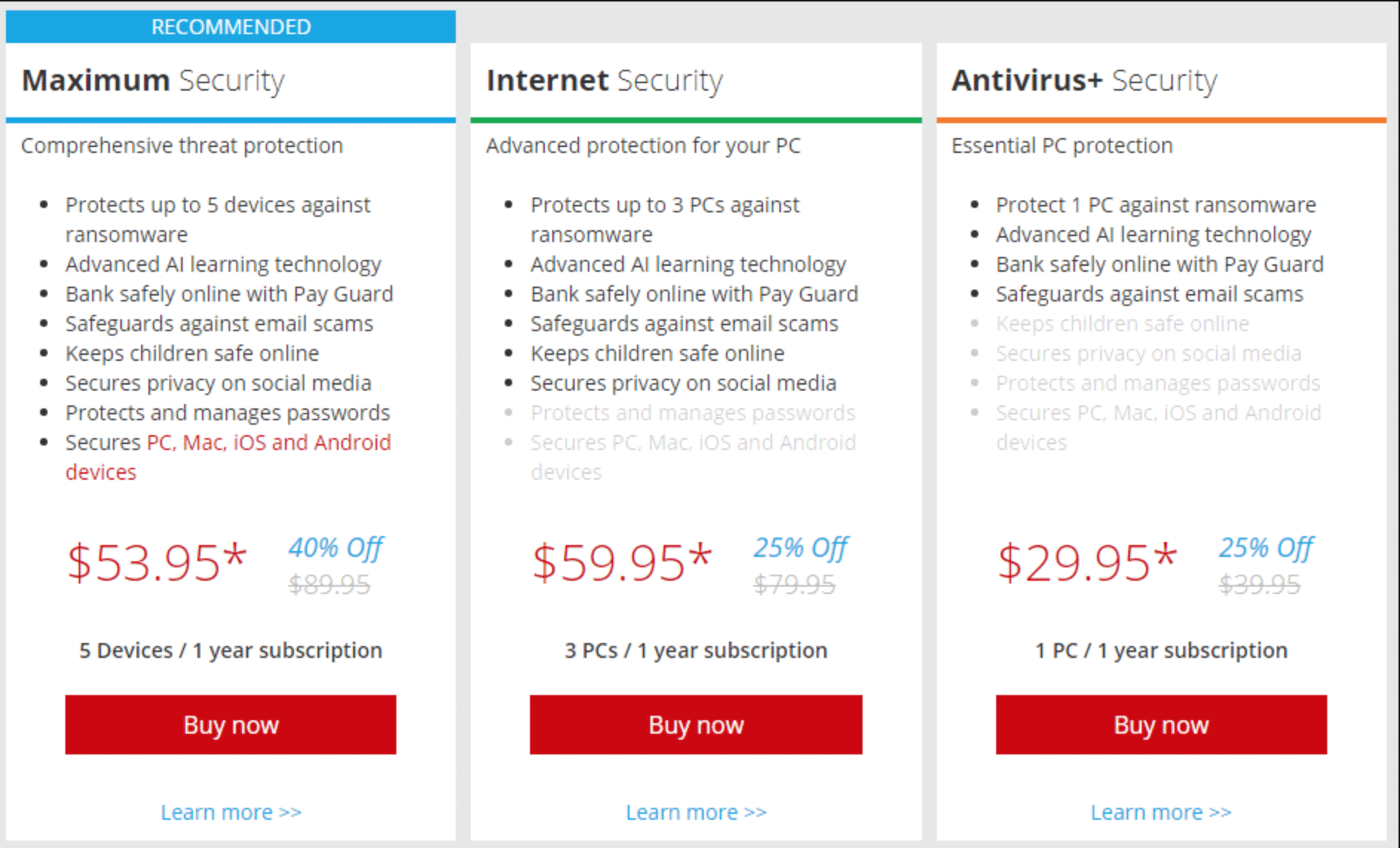 trend micro packages