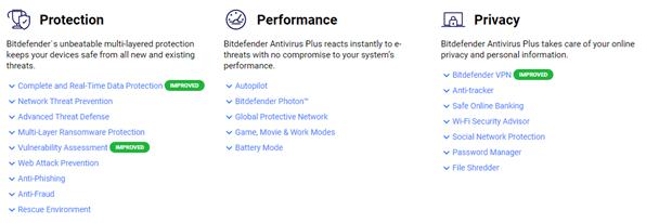 Bitdefender features and functionalities