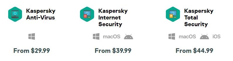 Kaspersky offers