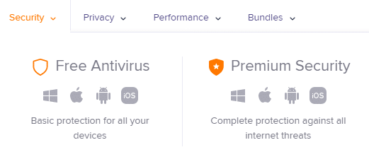 Avast online security features