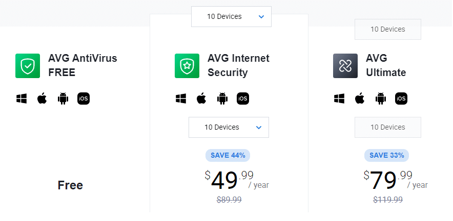AVG pricing plans