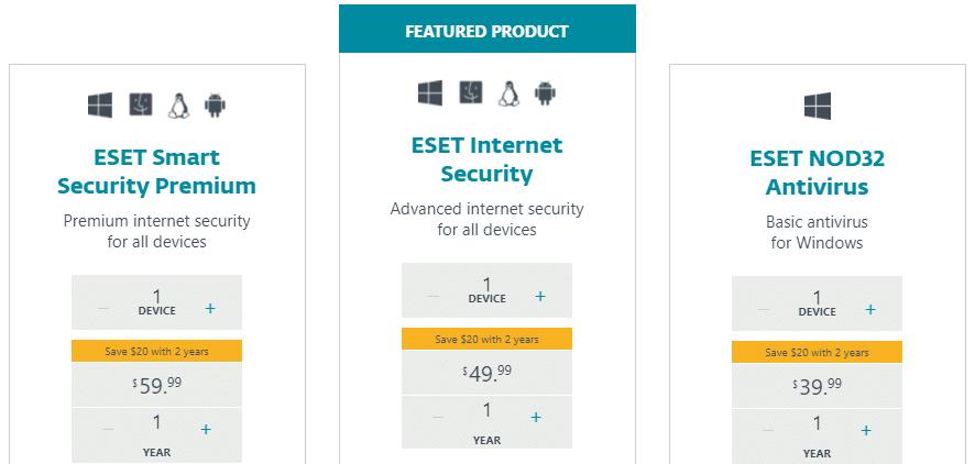 ESET pricing plans