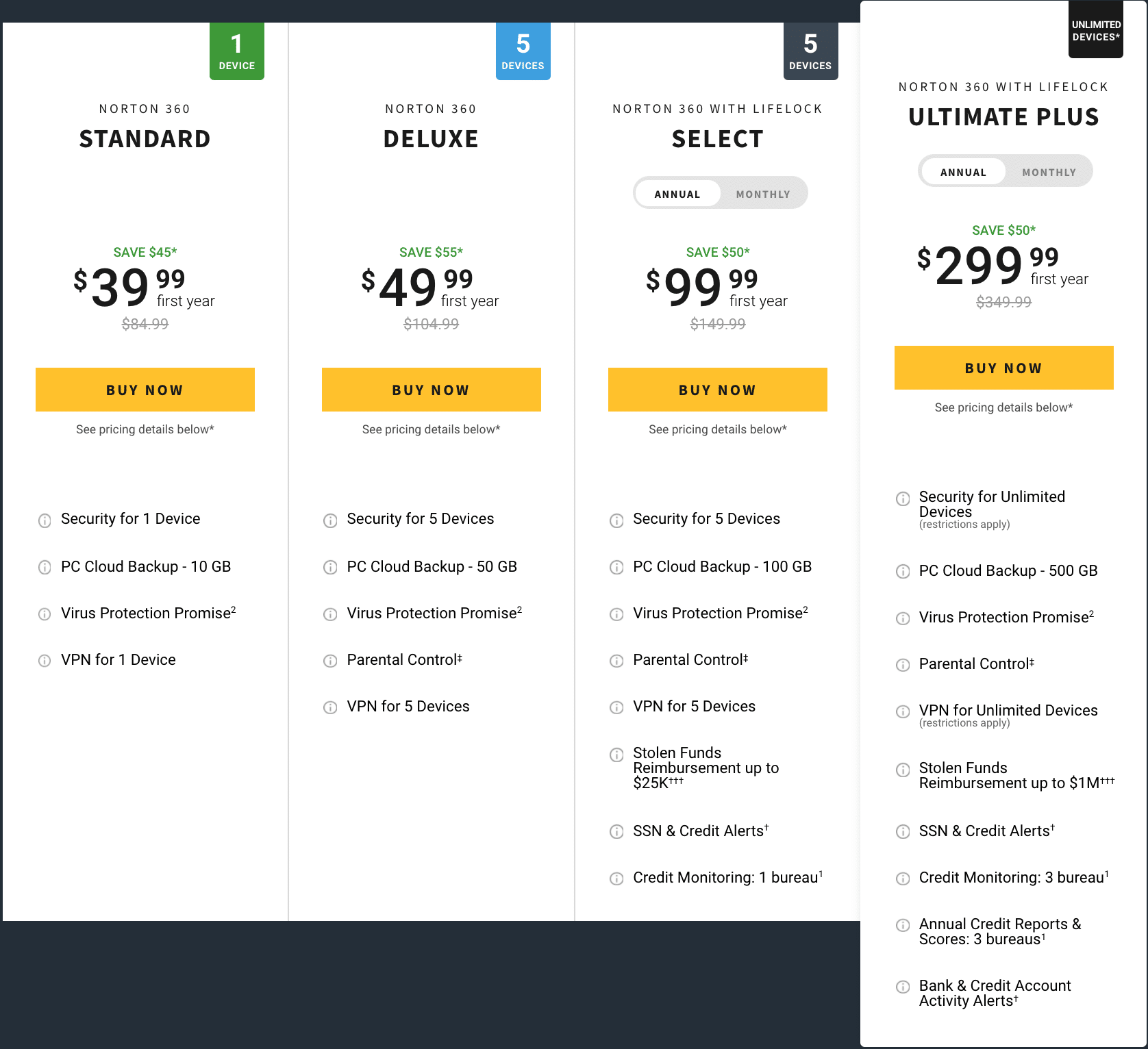 norton pricing USD