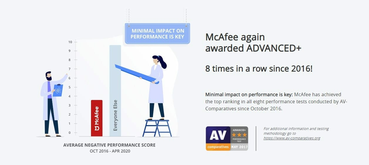 mcafee is great