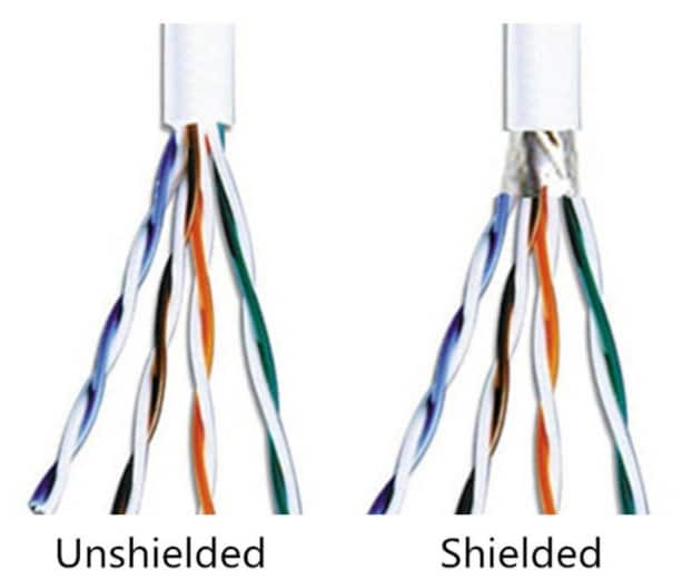 cables difference